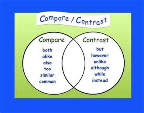 Compare and contrast block essay examples